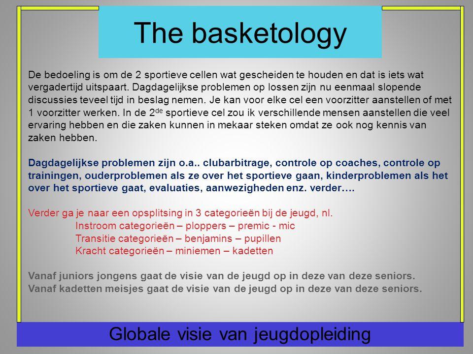 The basketology Globale visie van jeugdopleiding De bedoeling is om de 2 sportieve cellen wat gescheiden te houden en dat is iets wat vergadertijd uitspaart.