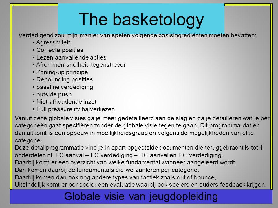 The basketology Globale visie van jeugdopleiding Verdedigend zou mijn manier van spelen volgende basisingrediënten moeten bevatten: Agressiviteit Corr