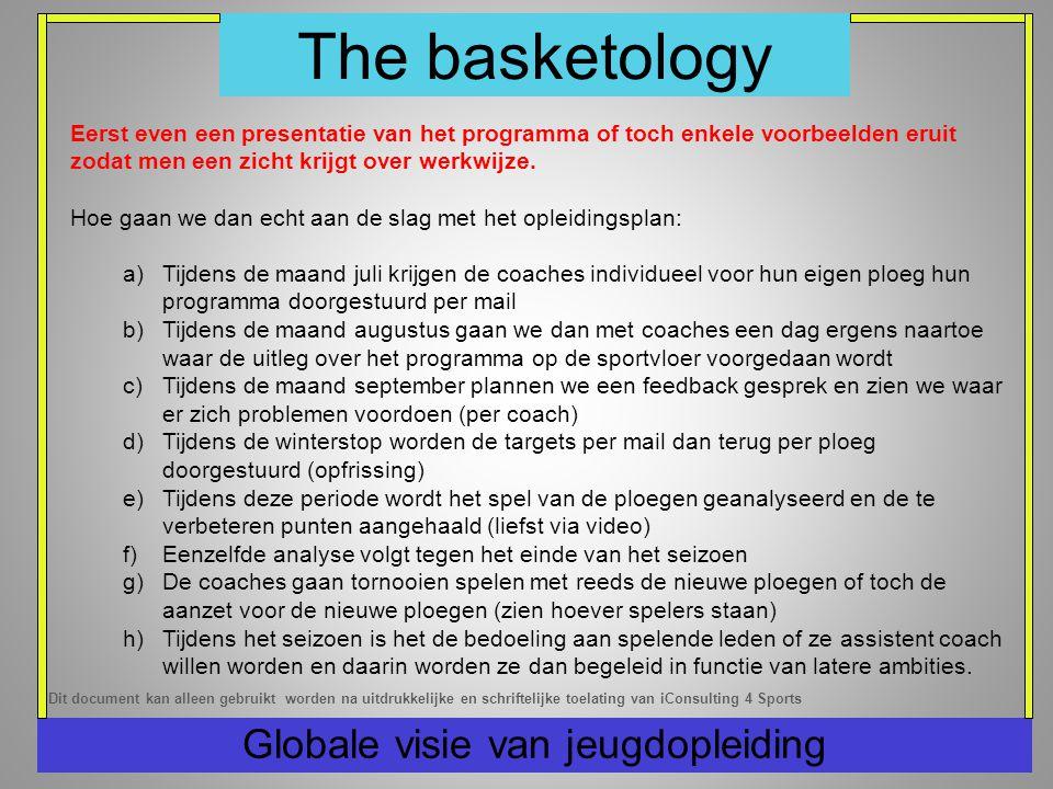 The basketology Globale visie van jeugdopleiding Eerst even een presentatie van het programma of toch enkele voorbeelden eruit zodat men een zicht krijgt over werkwijze.