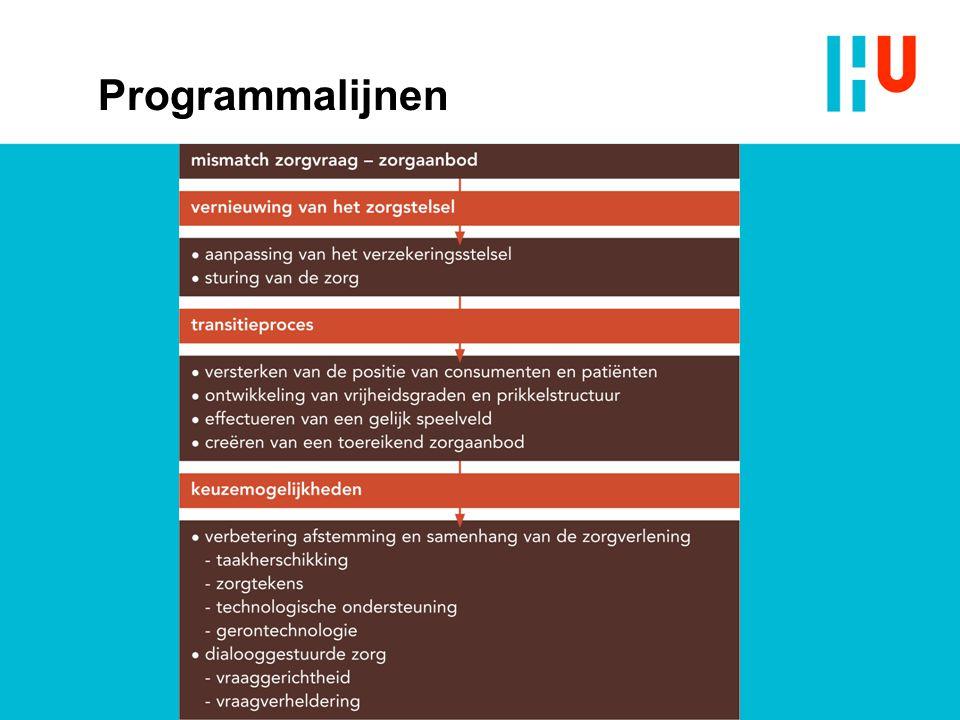 Programmalijnen