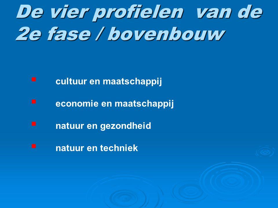 De vier profielen van de 2e fase / bovenbouw  cultuur en maatschappij  economie en maatschappij  natuur en gezondheid  natuur en techniek