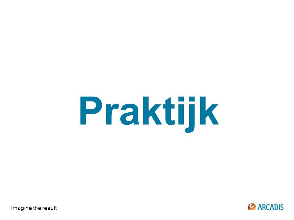 Imagine the result Praktijk