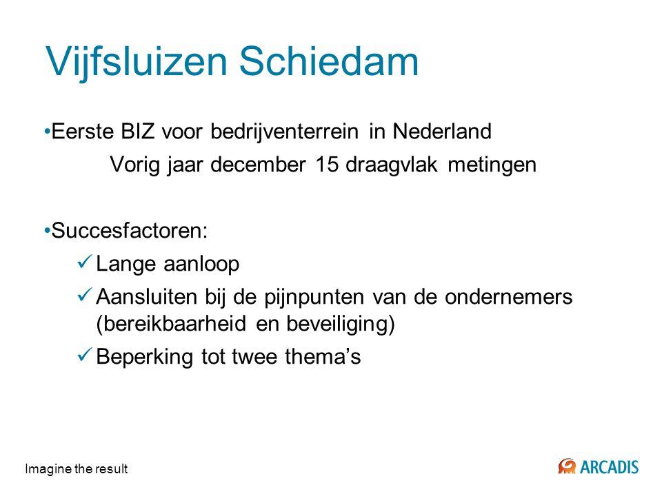 Imagine the result Vijfsluizen Schiedam Eerste BIZ voor bedrijventerrein in Nederland Vorig jaar december 15 draagvlak metingen Succesfactoren: Lange