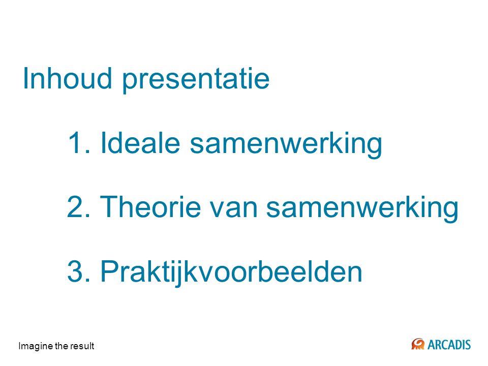 Imagine the result Inhoud presentatie 1. Ideale samenwerking 2. Theorie van samenwerking 3. Praktijkvoorbeelden