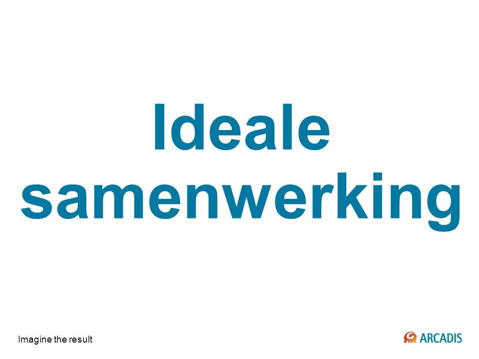 Imagine the result Ideale samenwerking