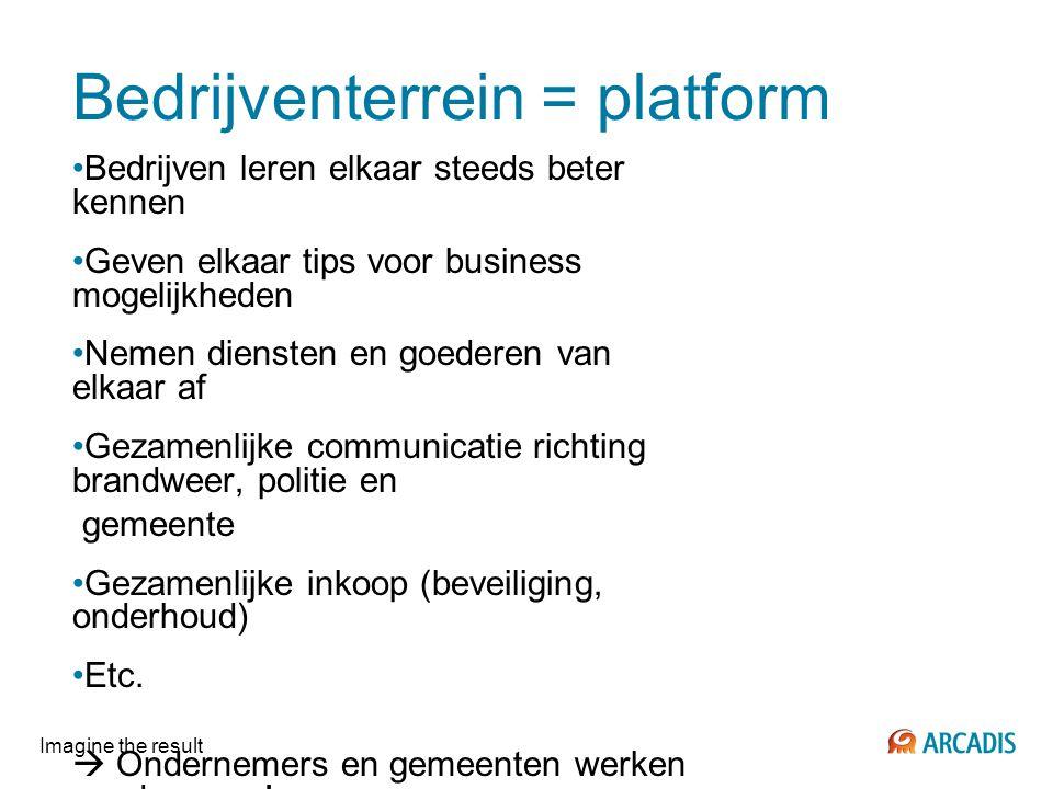 Imagine the result Bedrijventerrein = platform Bedrijven leren elkaar steeds beter kennen Geven elkaar tips voor business mogelijkheden Nemen diensten