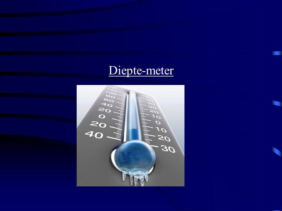 Diepte-meter