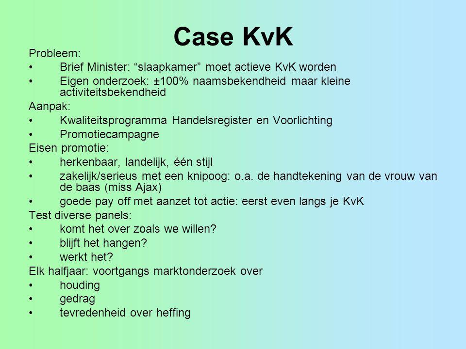 """Case KvK Probleem: Brief Minister: """"slaapkamer"""" moet actieve KvK worden Eigen onderzoek: ±100% naamsbekendheid maar kleine activiteitsbekendheid Aanpa"""