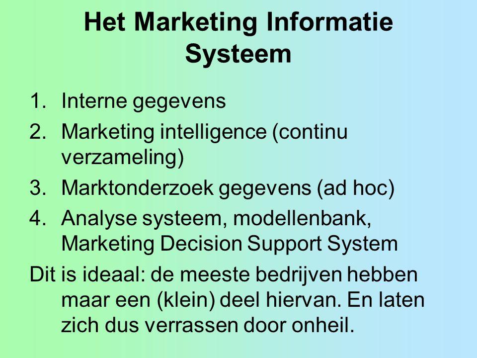 Het Marketing Informatie Systeem 1.Interne gegevens 2.Marketing intelligence (continu verzameling) 3.Marktonderzoek gegevens (ad hoc) 4.Analyse systee