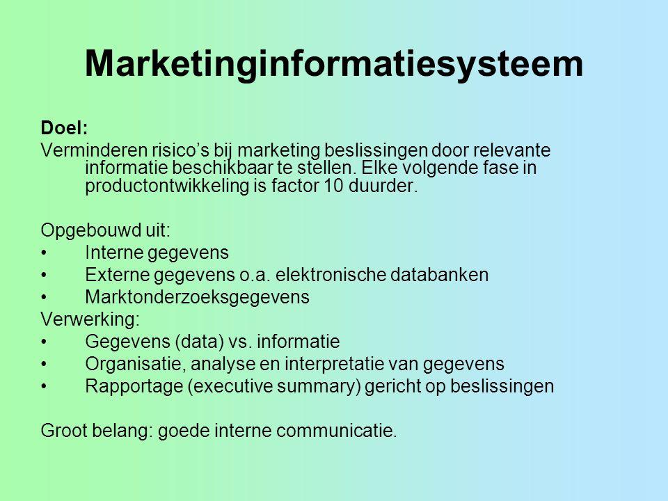 Marketinginformatiesysteem Doel: Verminderen risico's bij marketing beslissingen door relevante informatie beschikbaar te stellen. Elke volgende fase
