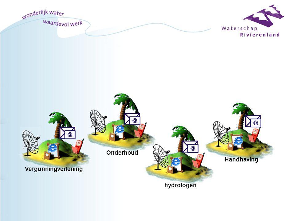 VergunningverleningHandhaving hydrologenOnderhoud