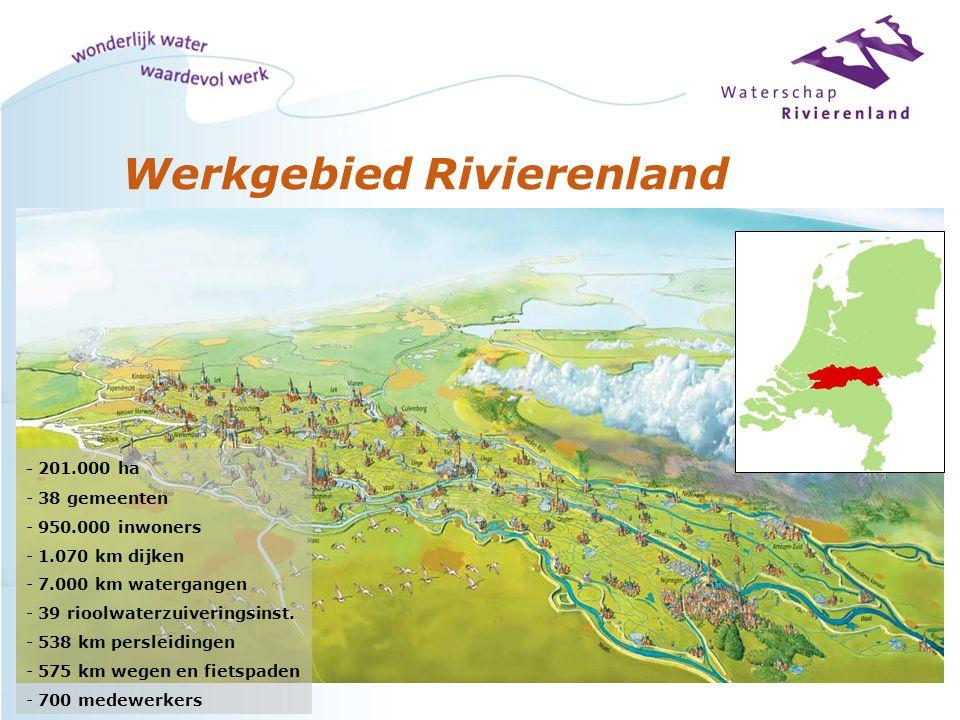 Werkgebied Rivierenland - 201.000 ha - 38 gemeenten - 950.000 inwoners - 1.070 km dijken - 7.000 km watergangen - 39 rioolwaterzuiveringsinst. - 538 k