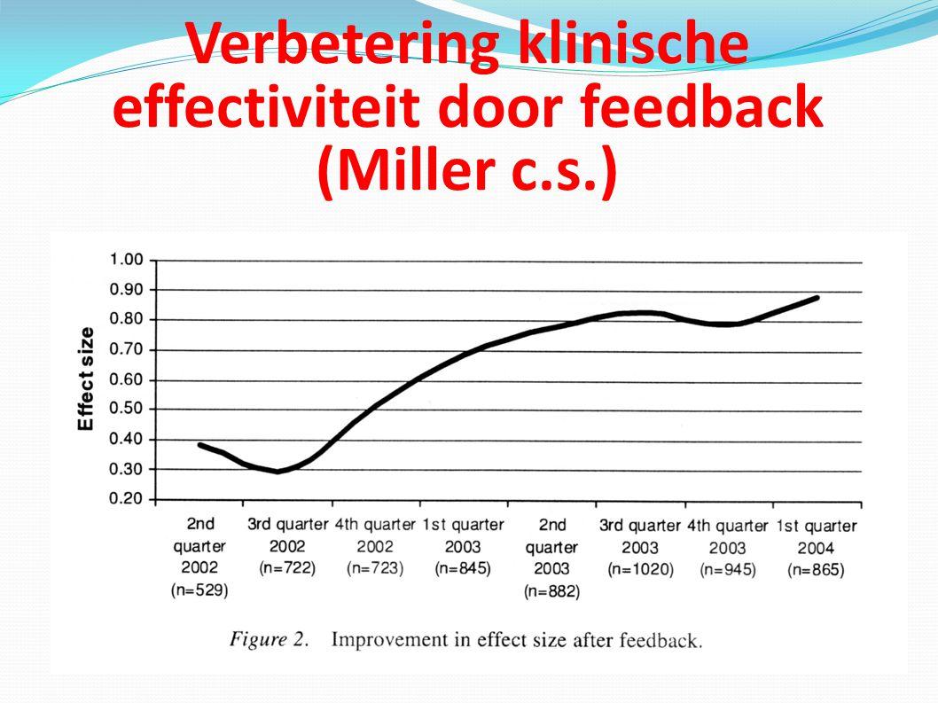 Verbetering klinische effectiviteit door feedback (Miller c.s.)