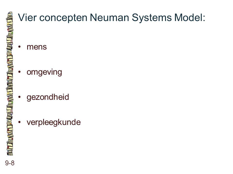 Vier concepten Neuman Systems Model: 9-8 mens omgeving gezondheid verpleegkunde