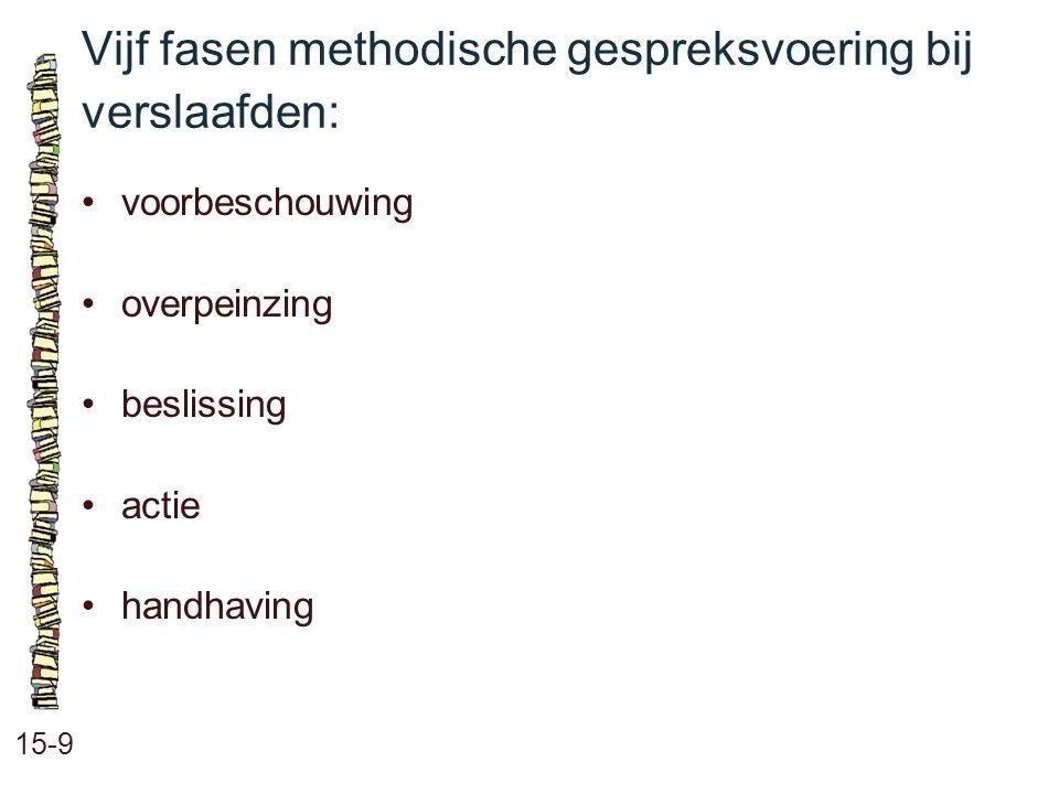 Vijf fasen methodische gespreksvoering bij verslaafden: 15-9 voorbeschouwing overpeinzing beslissing actie handhaving
