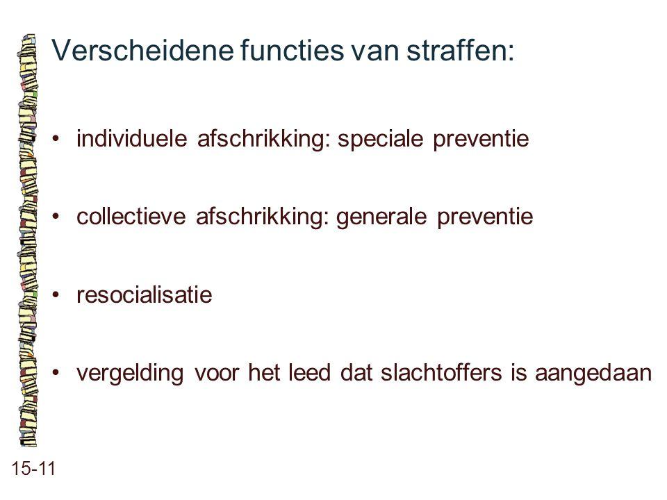 Verscheidene functies van straffen: 15-11 individuele afschrikking: speciale preventie collectieve afschrikking: generale preventie resocialisatie ver
