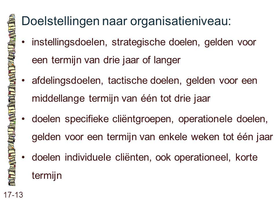 Doelstellingen naar organisatieniveau: 17-13 instellingsdoelen, strategische doelen, gelden voor een termijn van drie jaar of langer afdelingsdoelen,