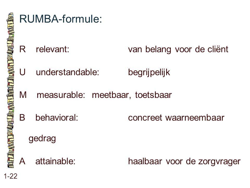 RUMBA-formule: 1-22 R relevant:van belang voor de cliënt U understandable:begrijpelijk M measurable:meetbaar, toetsbaar B behavioral:concreet waarneem