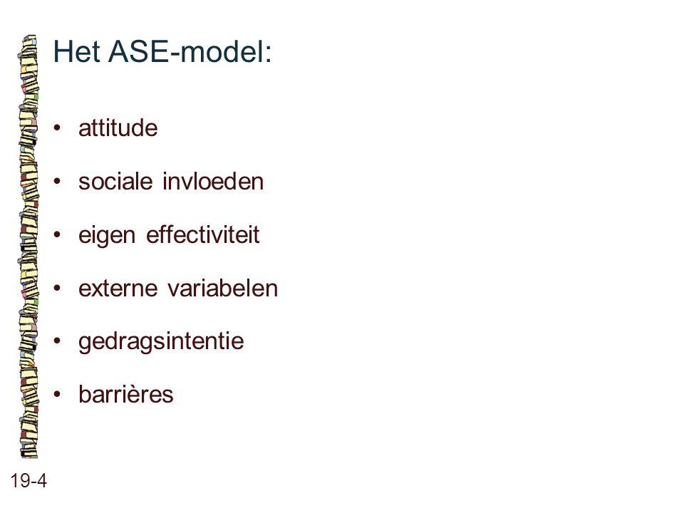 Het ASE-model: 19-4 attitude sociale invloeden eigen effectiviteit externe variabelen gedragsintentie barrières