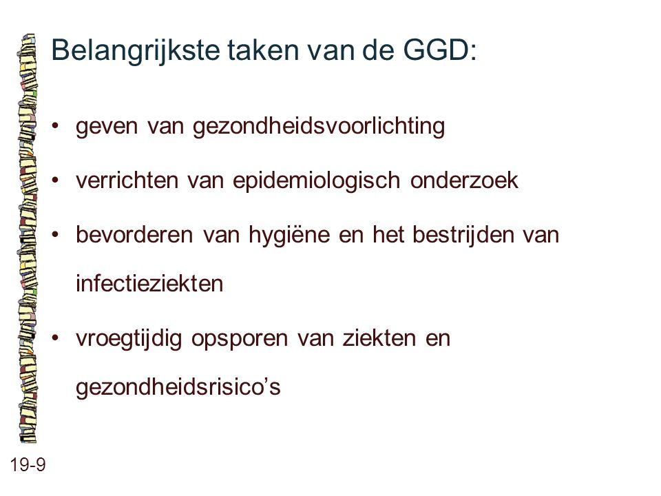 Belangrijkste taken van de GGD: 19-9 geven van gezondheidsvoorlichting verrichten van epidemiologisch onderzoek bevorderen van hygiëne en het bestrijd