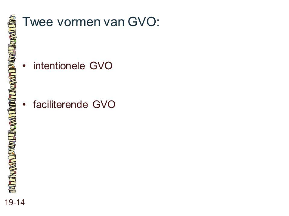 Twee vormen van GVO: 19-14 intentionele GVO faciliterende GVO