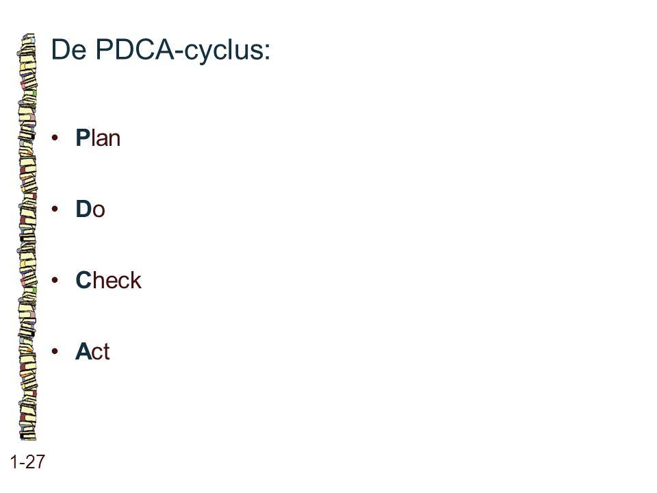 De PDCA-cyclus: 1-27 Plan Do Check Act
