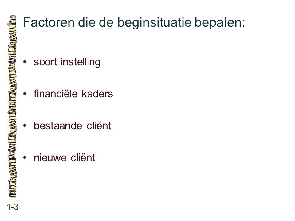 Factoren die de beginsituatie bepalen: 1-3 soort instelling financiële kaders bestaande cliënt nieuwe cliënt