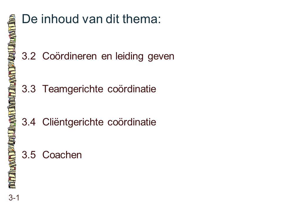 De inhoud van dit thema: 3-1 3.2 Coördineren en leiding geven 3.3 Teamgerichte coördinatie 3.4 Cliëntgerichte coördinatie 3.5 Coachen