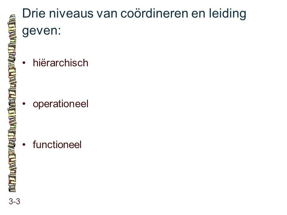 Vier soorten taken bij coördineren: 3-4 coördinerende taken sturende taken voorwaardescheppende taken initiërende taken