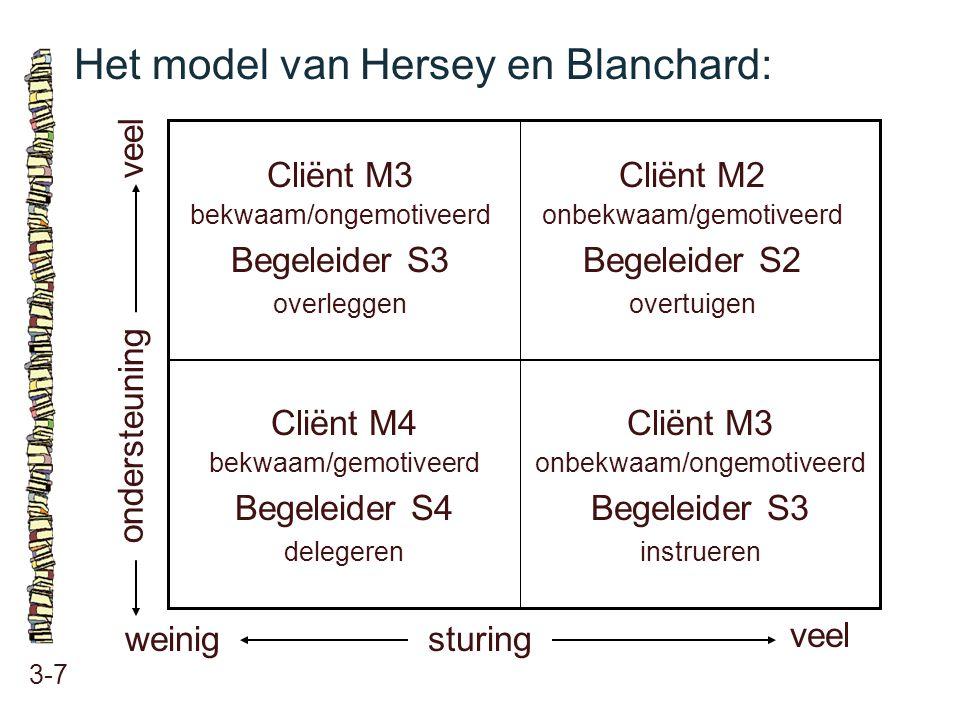 Het model van Hersey en Blanchard: 3-7 veel weinig Cliënt M3 bekwaam/ongemotiveerd Begeleider S3 overleggen sturing ondersteuning Cliënt M2 onbekwaam/