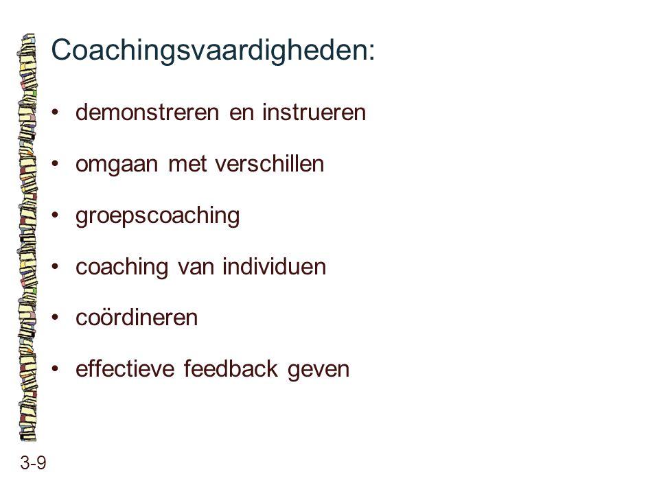 Coachingsvaardigheden: 3-9 demonstreren en instrueren omgaan met verschillen groepscoaching coaching van individuen coördineren effectieve feedback ge