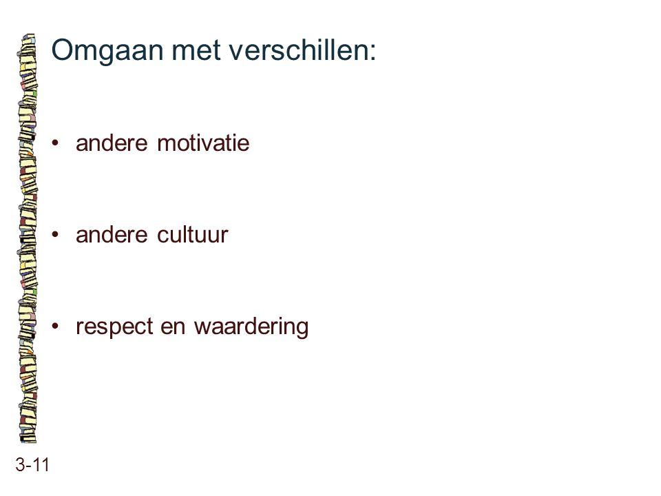 Omgaan met verschillen: 3-11 andere motivatie andere cultuur respect en waardering