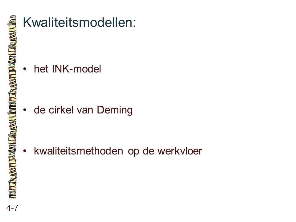 Kwaliteitsmodellen: 4-7 het INK-model de cirkel van Deming kwaliteitsmethoden op de werkvloer