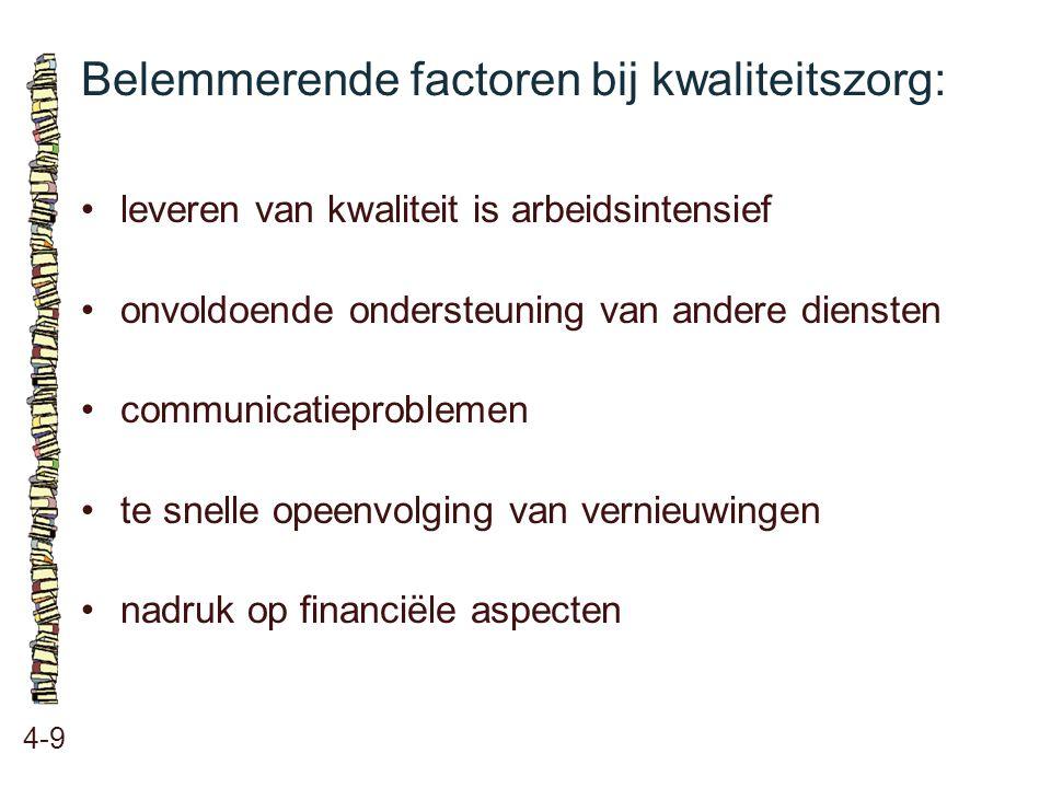 Belemmerende factoren bij kwaliteitszorg: 4-9 leveren van kwaliteit is arbeidsintensief onvoldoende ondersteuning van andere diensten communicatieprob