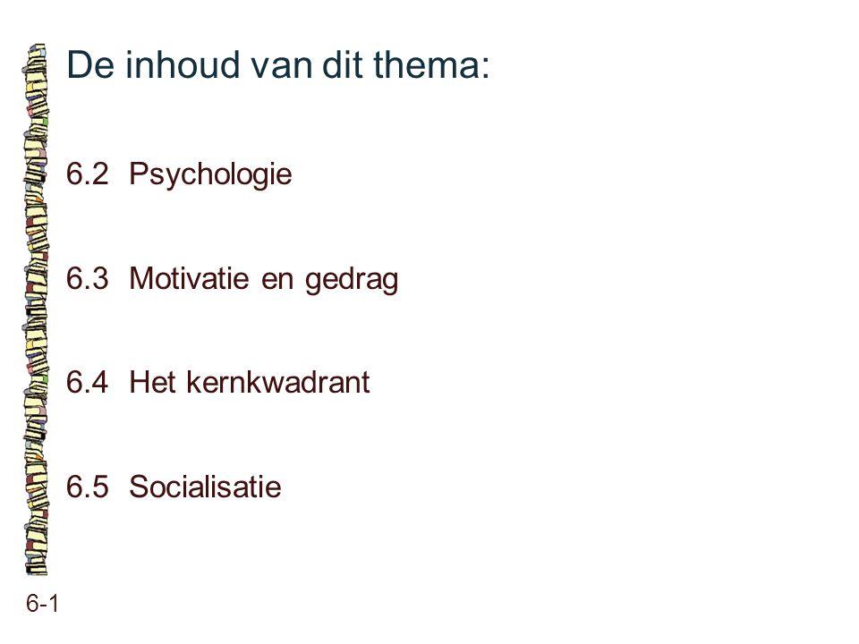 De inhoud van dit thema: 6-1 6.2 Psychologie 6.3 Motivatie en gedrag 6.4 Het kernkwadrant 6.5 Socialisatie