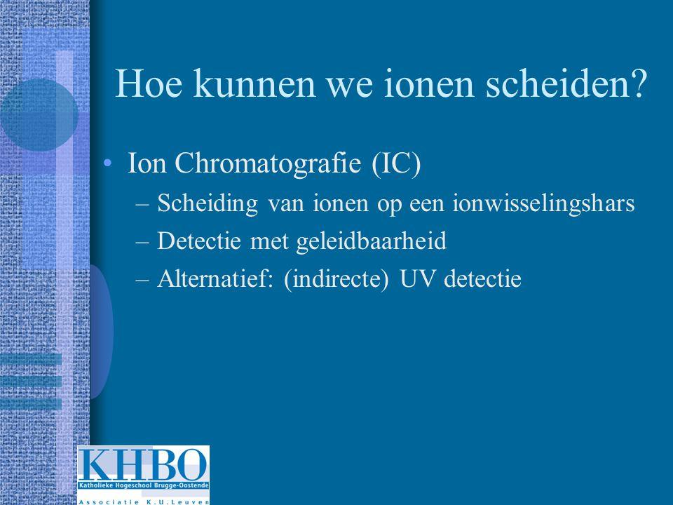 Ionchromatografie Evenwichten en scheidingsprincipe Kolomtechnologie Geleidbaarheidsdetectie