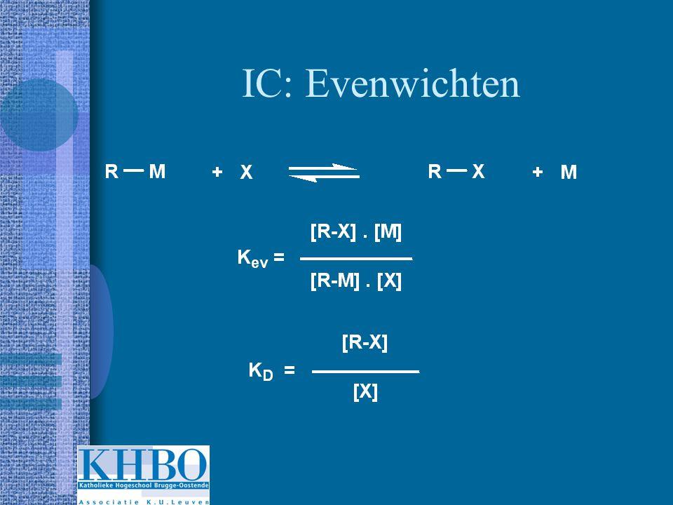 IC: Geleidbaarheidsdetectie Geleidbaarheidsdetectie is een universele detector voor ionen.