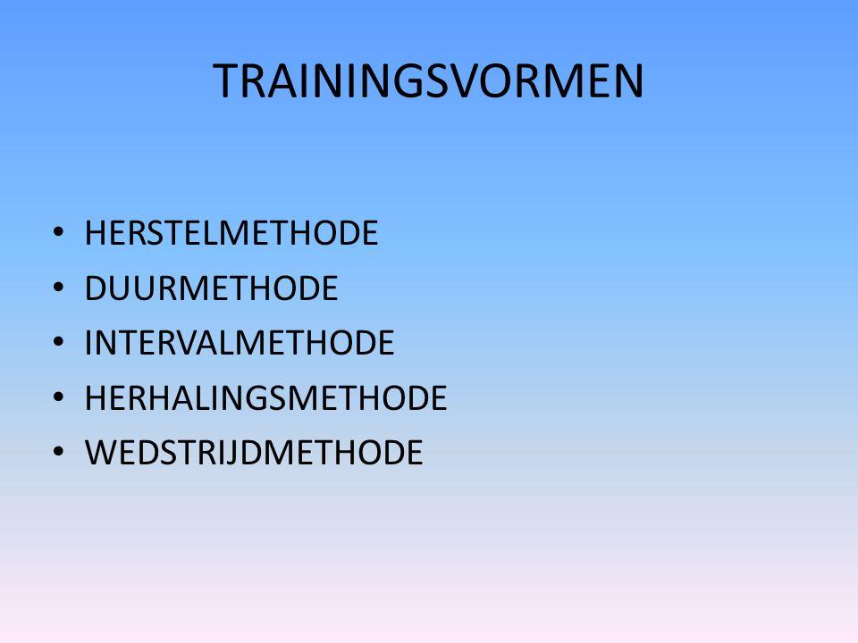 TRAININGSVORMEN HERSTELMETHODE DUURMETHODE INTERVALMETHODE HERHALINGSMETHODE WEDSTRIJDMETHODE