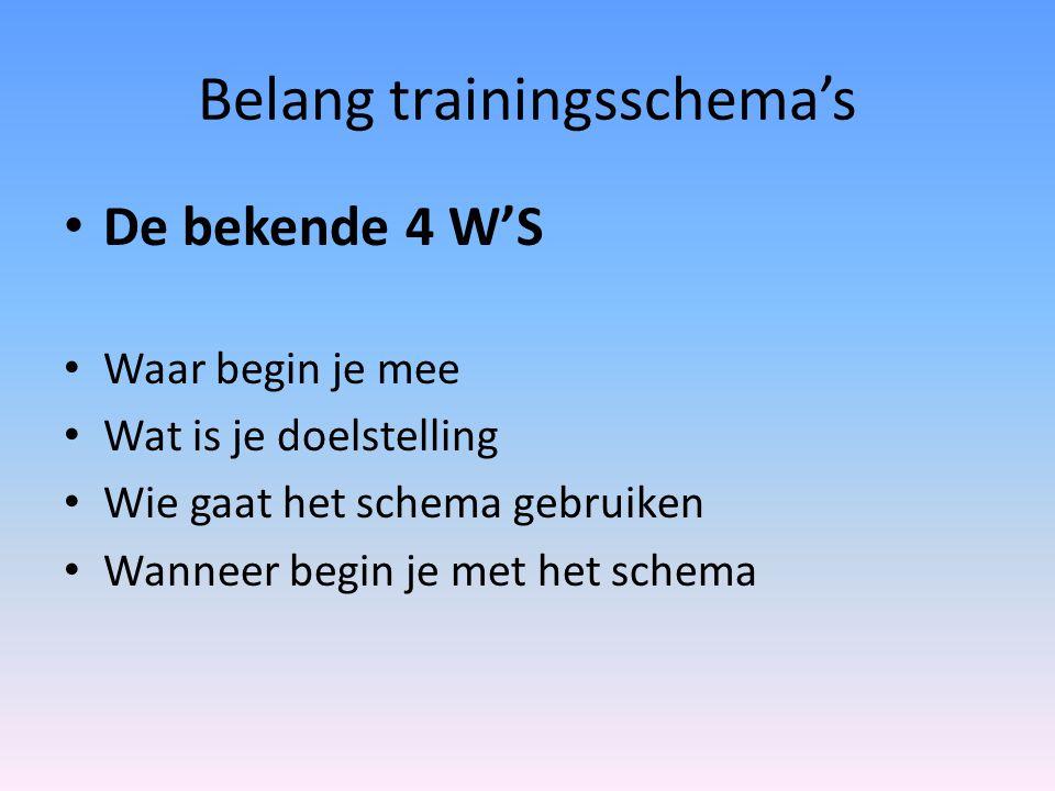Belang trainingsschema's De bekende 4 W'S Waar begin je mee Wat is je doelstelling Wie gaat het schema gebruiken Wanneer begin je met het schema