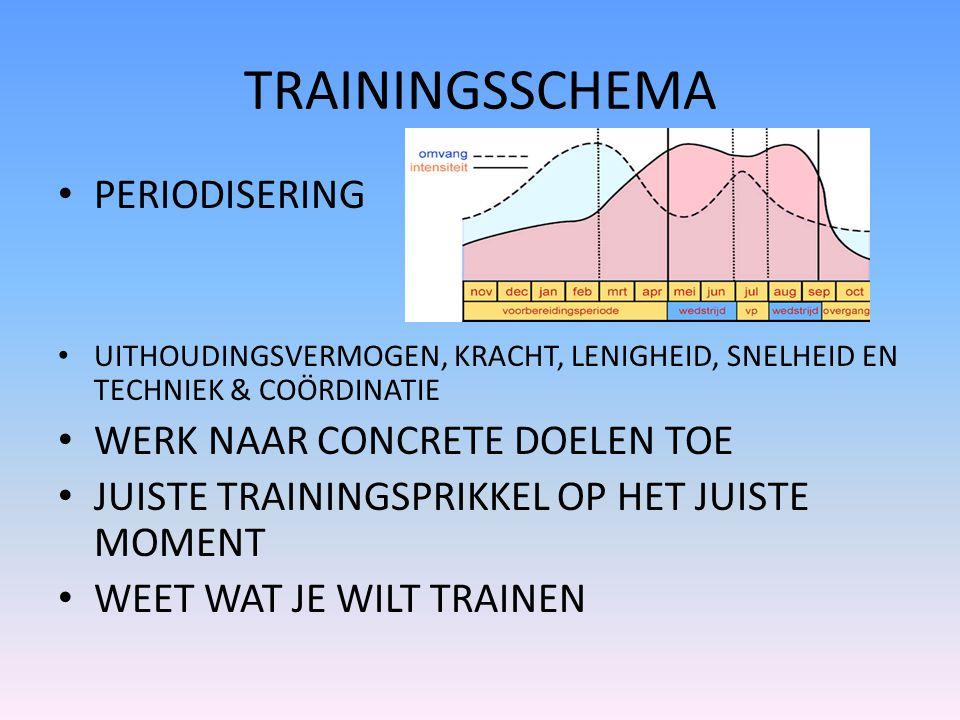 TRAININGSSCHEMA PERIODISERING UITHOUDINGSVERMOGEN, KRACHT, LENIGHEID, SNELHEID EN TECHNIEK & COÖRDINATIE WERK NAAR CONCRETE DOELEN TOE JUISTE TRAININGSPRIKKEL OP HET JUISTE MOMENT WEET WAT JE WILT TRAINEN