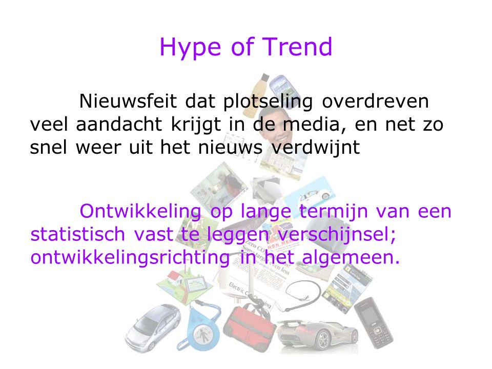 Hype of Trend Nieuwsfeit dat plotseling overdreven veel aandacht krijgt in de media, en net zo snel weer uit het nieuws verdwijnt Ontwikkeling op lange termijn van een statistisch vast te leggen verschijnsel; ontwikkelingsrichting in het algemeen.