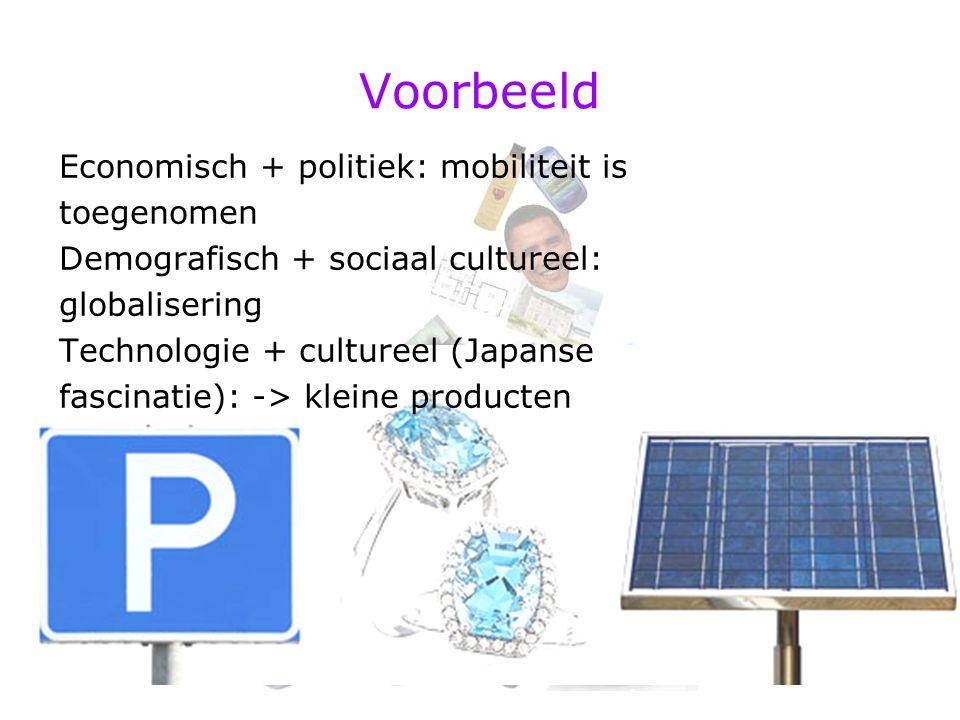 Voorbeeld Economisch + politiek: mobiliteit is toegenomen Demografisch + sociaal cultureel: globalisering Technologie + cultureel (Japanse fascinatie): -> kleine producten