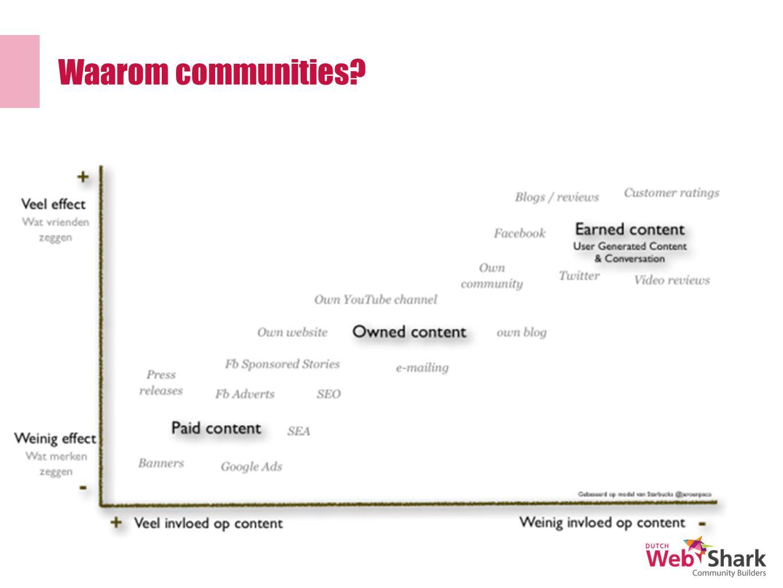 Waarom communities?