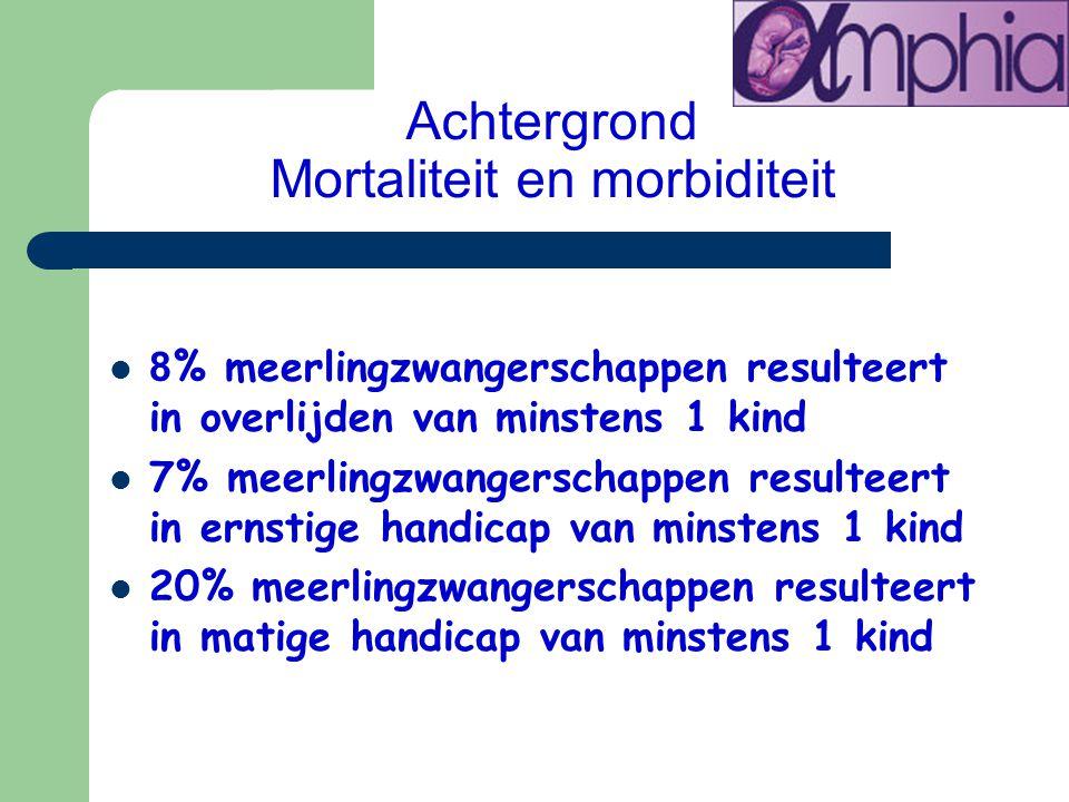 Achtergrond Mortaliteit en morbiditeit 8 % meerlingzwangerschappen resulteert in overlijden van minstens 1 kind 7% meerlingzwangerschappen resulteert