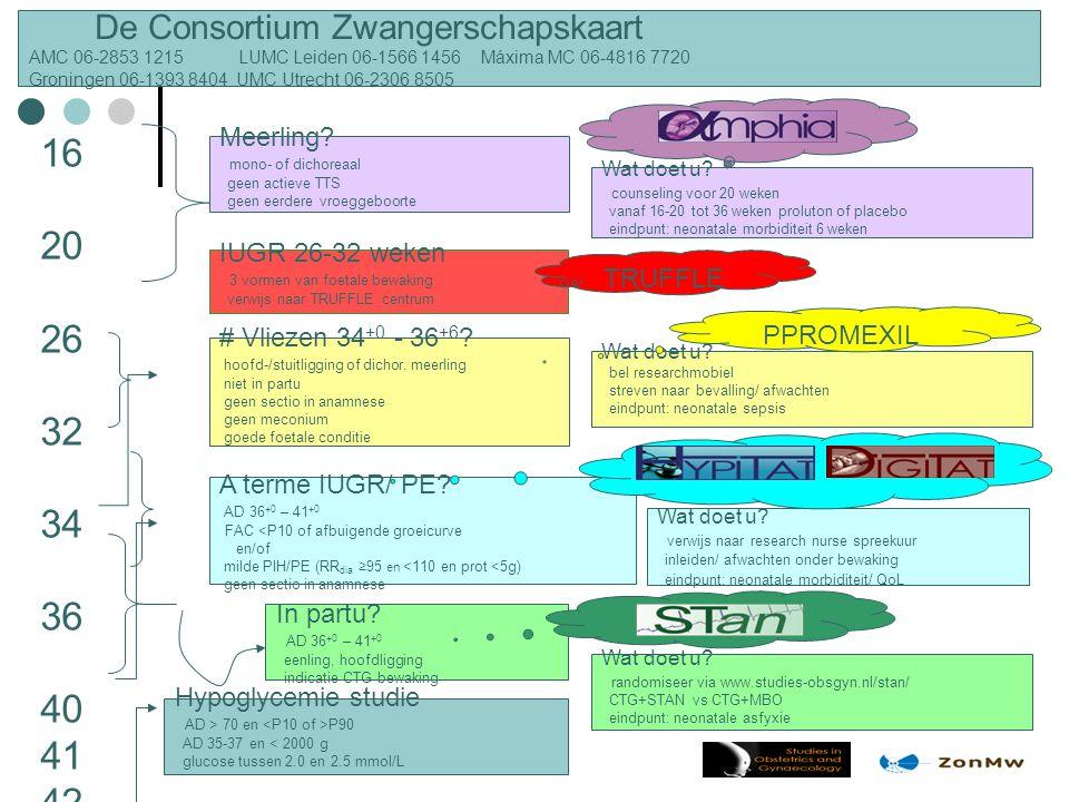 12 16 20 26 32 34 36 40 41 42 De Consortium Zwangerschapskaart AMC 06-2853 1215 LUMC Leiden 06-1566 1456 Máxima MC 06-4816 7720 Groningen 06-1393 8404