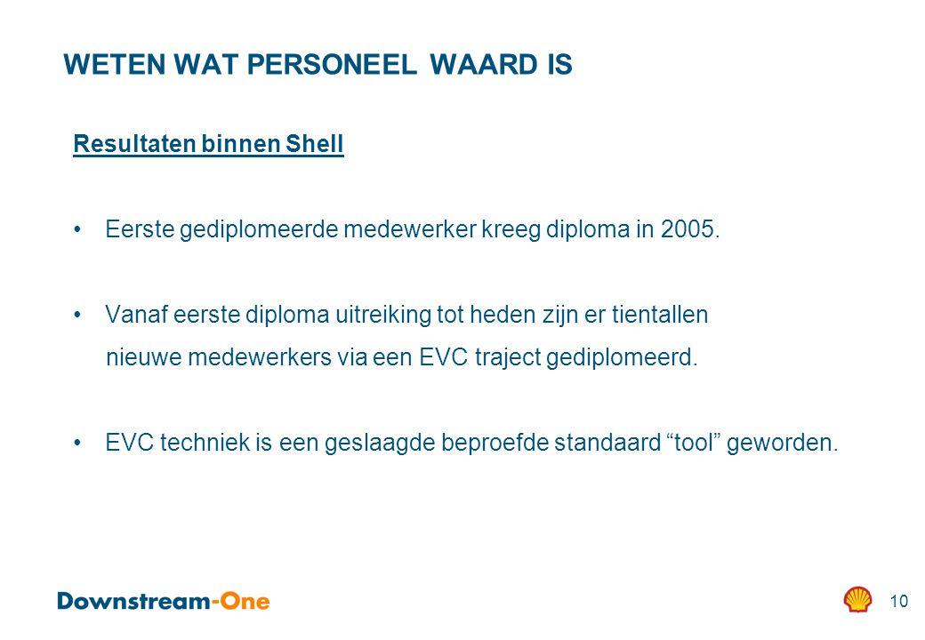 10 WETEN WAT PERSONEEL WAARD IS Resultaten binnen Shell Eerste gediplomeerde medewerker kreeg diploma in 2005.