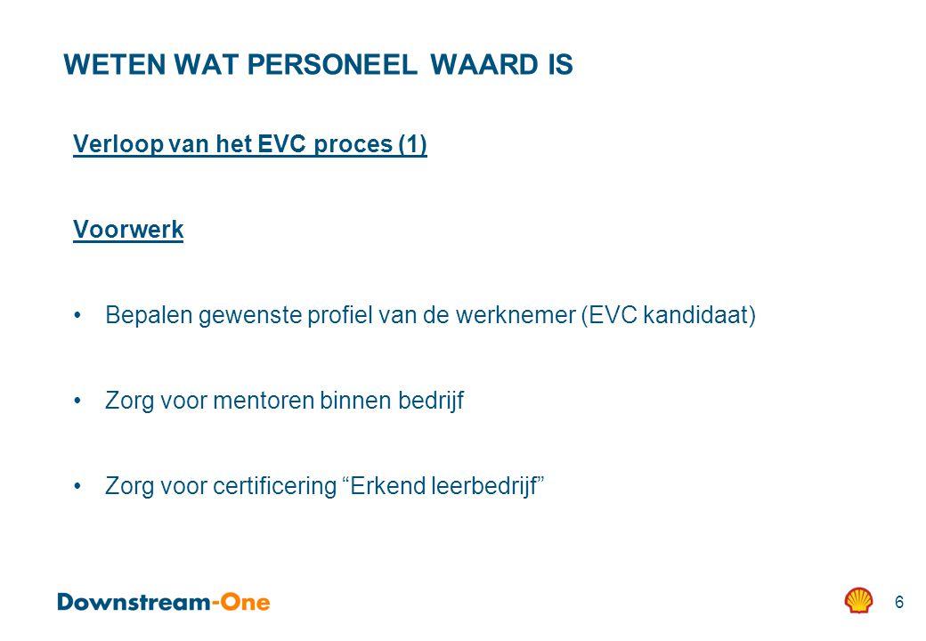 7 WETEN WAT PERSONEEL WAARD IS Verloop van het EVC proces (2) EVC traject Meten ; verzamelen gegevens kandidaat Waarderen ; geeft EVC rapport Erkennen ; geeft EVC certificaat