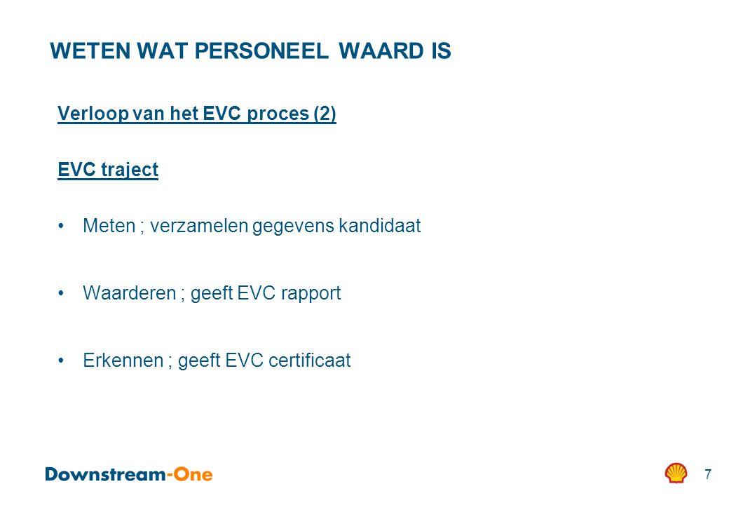 8 WETEN WAT PERSONEEL WAARD IS Verloop van het EVC proces (3) Hoe van EVC certificaat naar diploma .