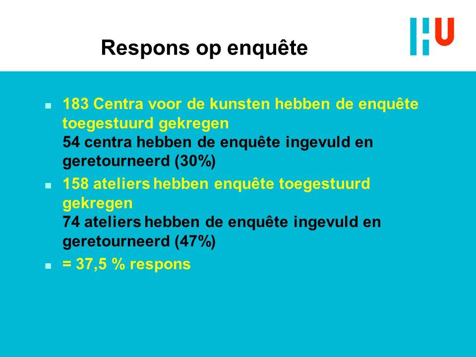 Respons op enquête n 183 Centra voor de kunsten hebben de enquête toegestuurd gekregen 54 centra hebben de enquête ingevuld en geretourneerd (30%) n 1