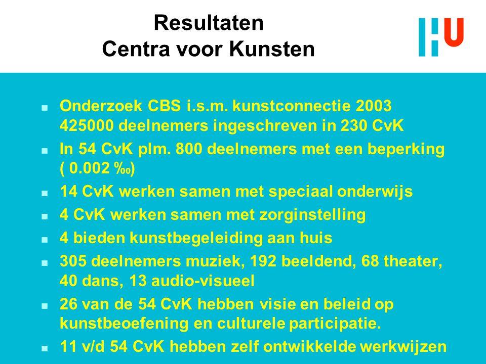 Resultaten Centra voor Kunsten n Onderzoek CBS i.s.m. kunstconnectie 2003 425000 deelnemers ingeschreven in 230 CvK n In 54 CvK plm. 800 deelnemers me